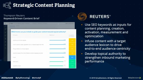 Screenshot of a MarketMuse Content Brief.